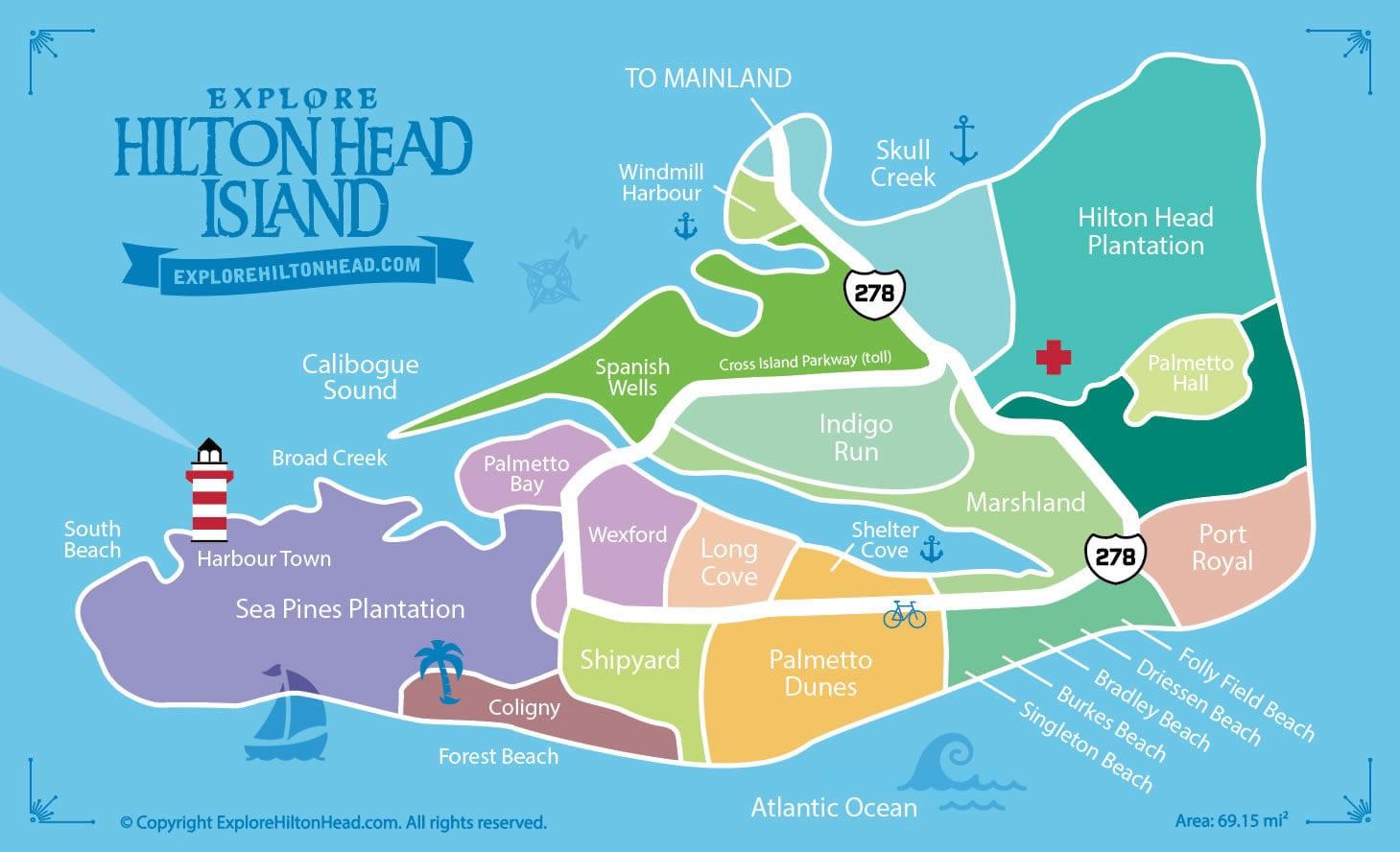 The Basics Of Hilton Head Vs Myrtle Beach